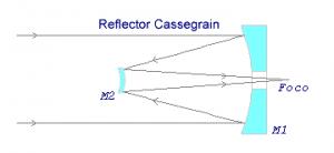 Telescopio reflector tipo Cassegrain