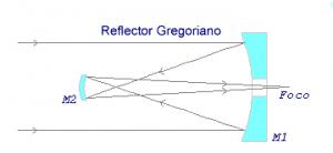 Telescopio reflector Gregoriano